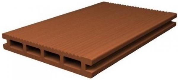Nhựa gỗ composite là gì? Ứng dụng của WPC?